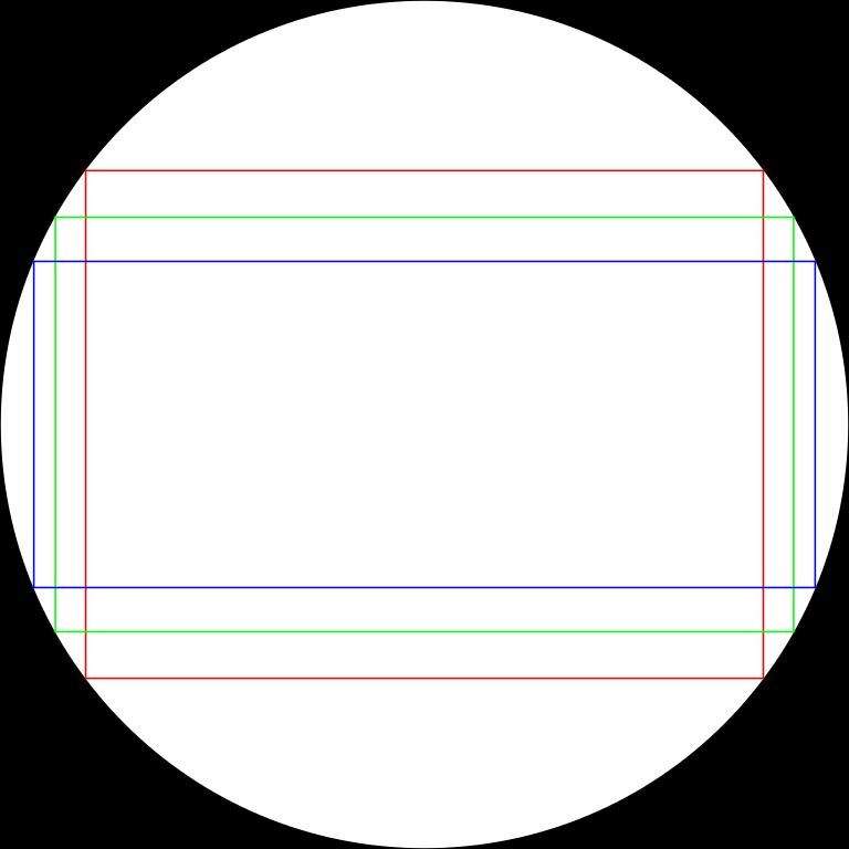Ejemplo de diferentes aspect ratio
