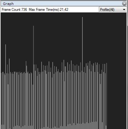 graph window debug game maker